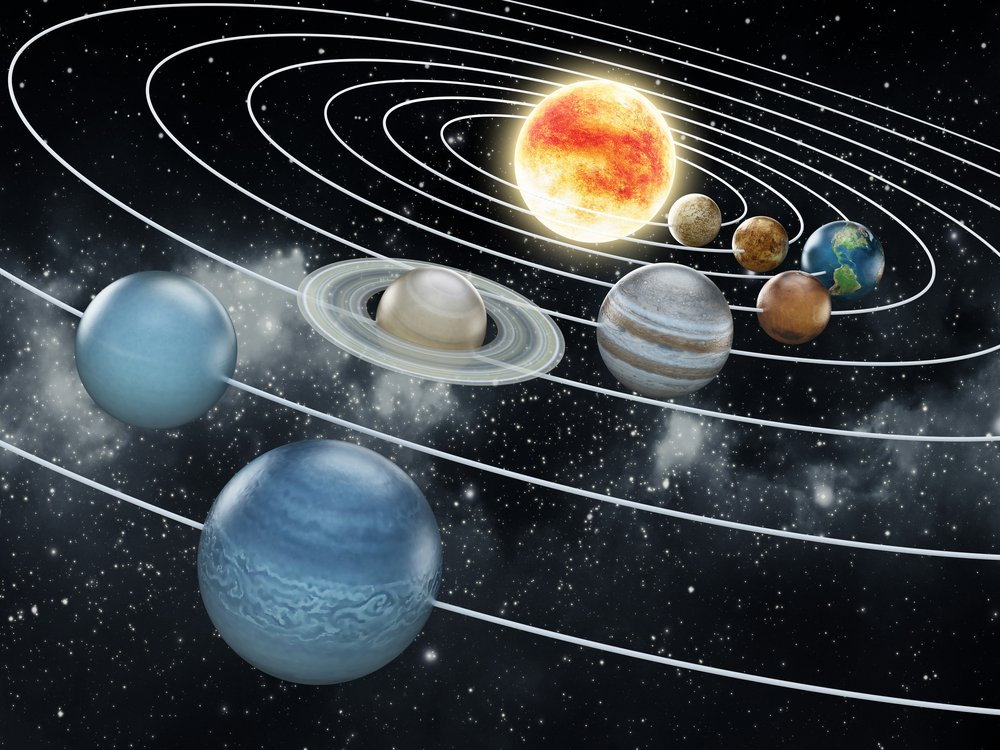 Do all planets rotate?  And why?