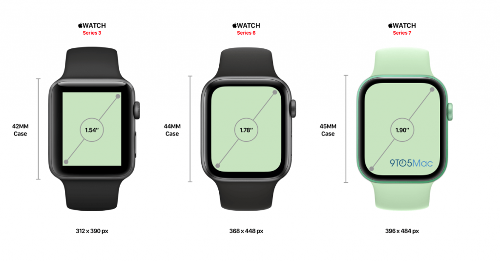 Take a closer look at the new screen sizes and faces of the Apple Watch with these mockups