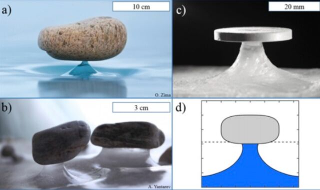 Zen stones in nature, in the small sea of Lake Baikal (a, b);  in the laboratory (C);  And in numerical simulations (d).  (a) Photo by O. Zima.  (B) A photograph taken by A.  Yanariv.